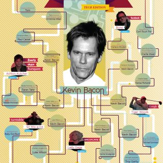 6 Degrees Of Kevin Bacon, Tech Edition