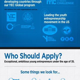 What Is YEC?