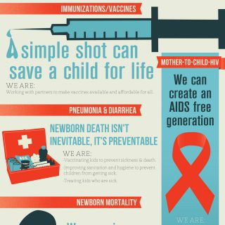 Saving 5 Million Children: USAID Child Survival
