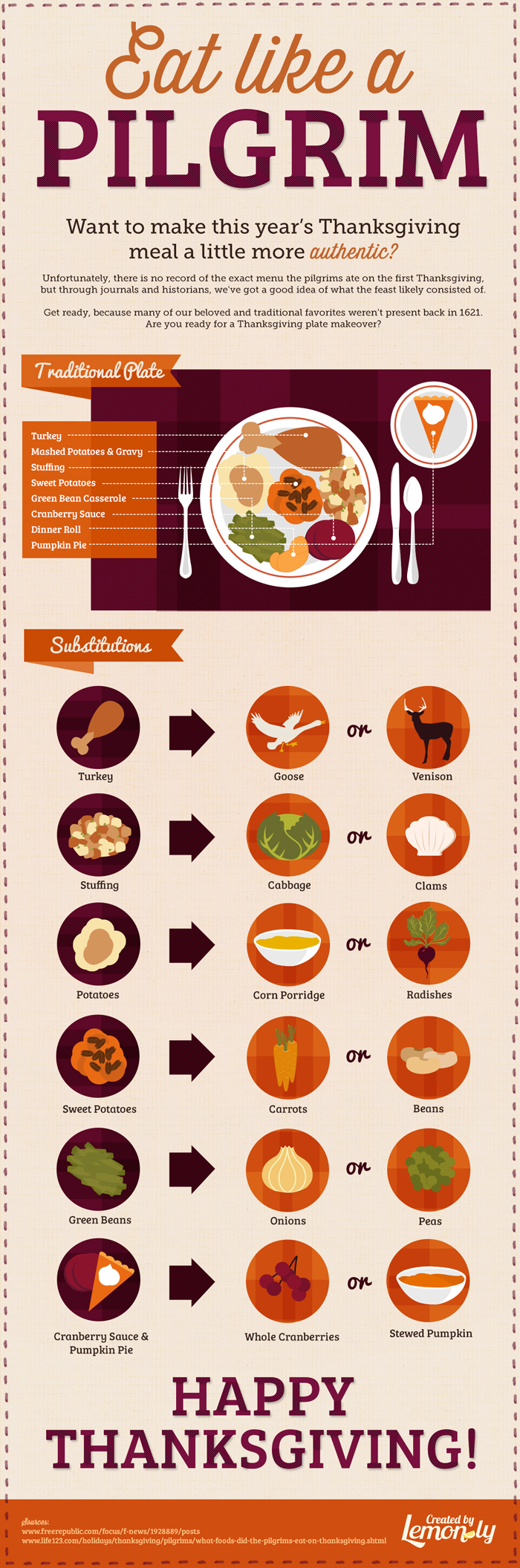 Eat Like a Pilgrim – Thanksgiving Food