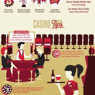 Las Vegas Deals: Travel Hacking Vegas