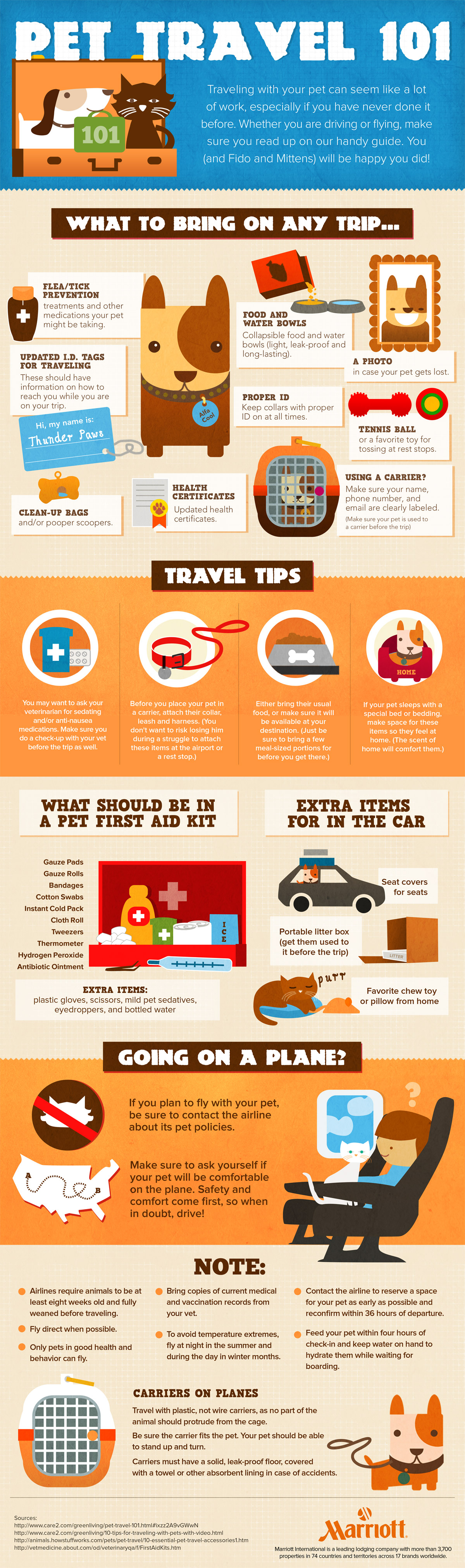 Image result for Exploration And Adventure: Some Fun Travel Ideas infographic