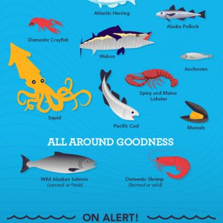 How To Choose Safe Seafood