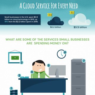 A Flood Of Savings: Cloud Computing For Business