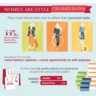 """fashion self expression What is style (a deeper analysis)  i like to think of myself as a """"self-expression coach,"""" because i firmly believe that fashion is  (a sport, fashion,."""