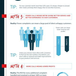 5 Customer Service Myths