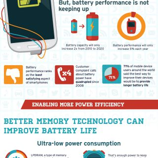 Resolving The Battery Life Challenge In Mobile Devices