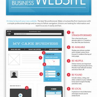 The Perfect Small Business Website Blueprint