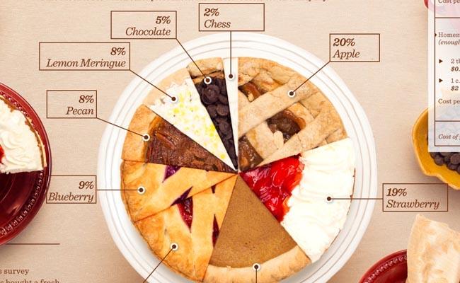 pie-infographic