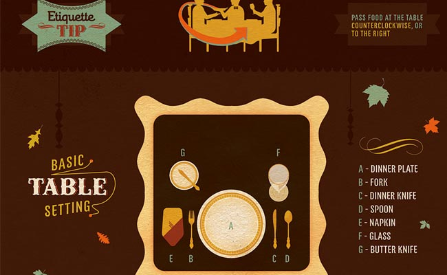 table-setting-infographic