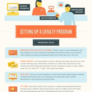 Loyalty Programs For Small Businesses