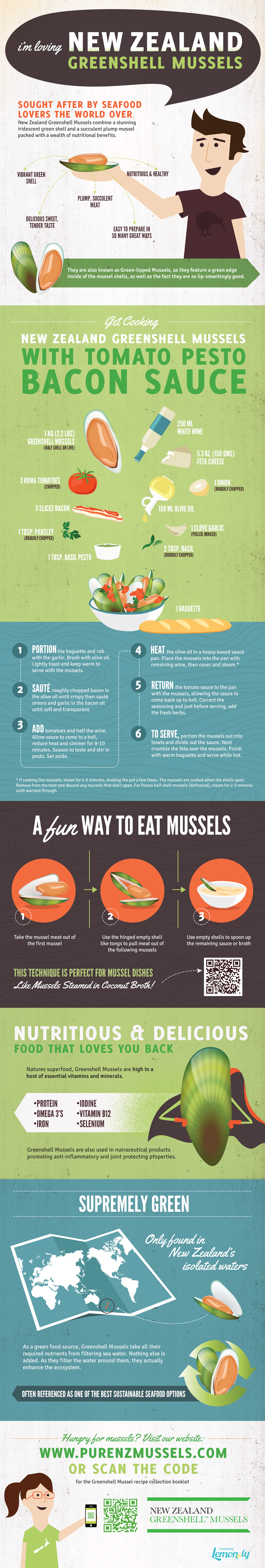 New Zealand Greenshell Mussels | Best Food Infographics