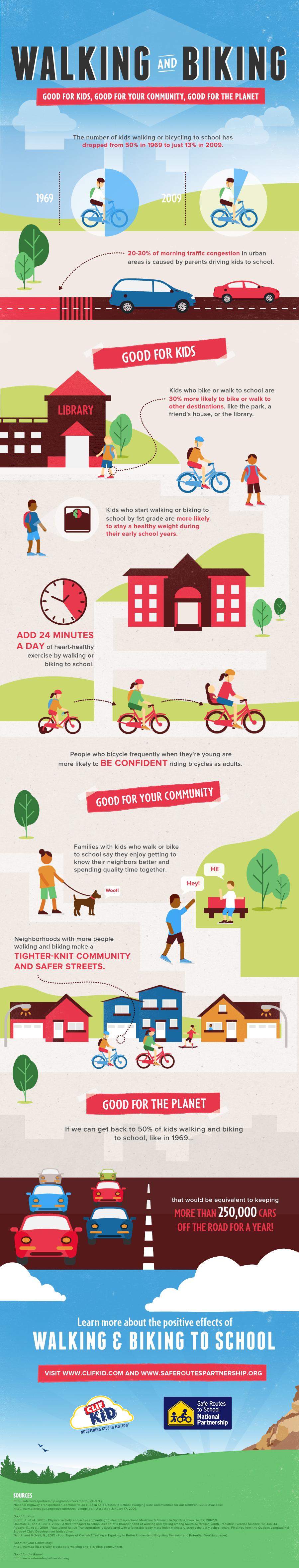 Walking And Biking To School
