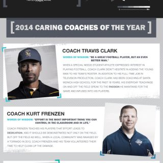 Dove Care Always Wins Caring Coach Of The Year