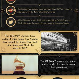 GRAMMY Fun Facts