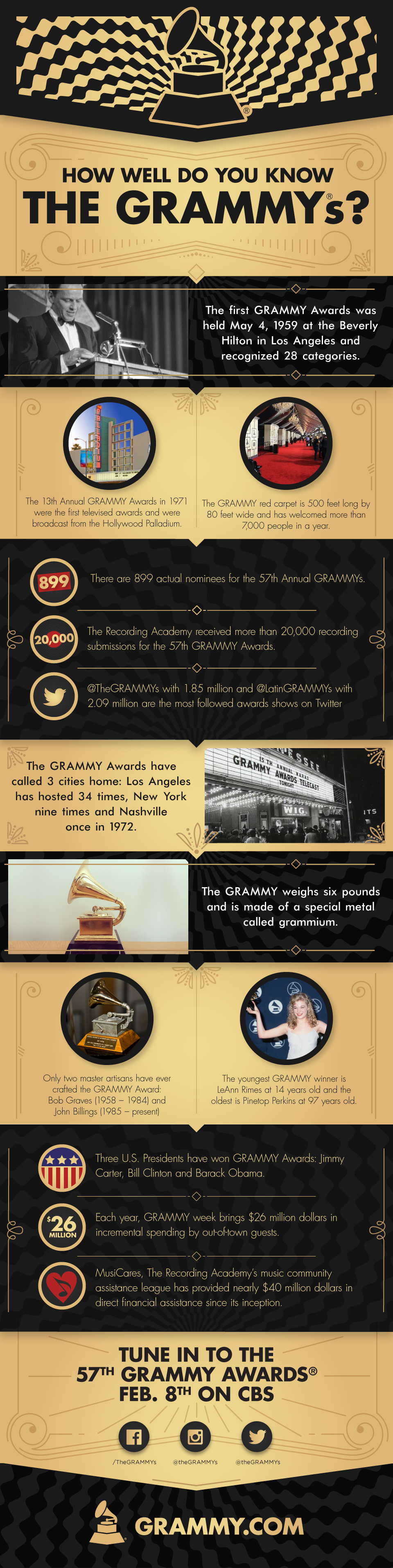 GRAMMY Fun Facts