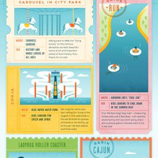 5 Best Amusement Park Rides In New Orleans