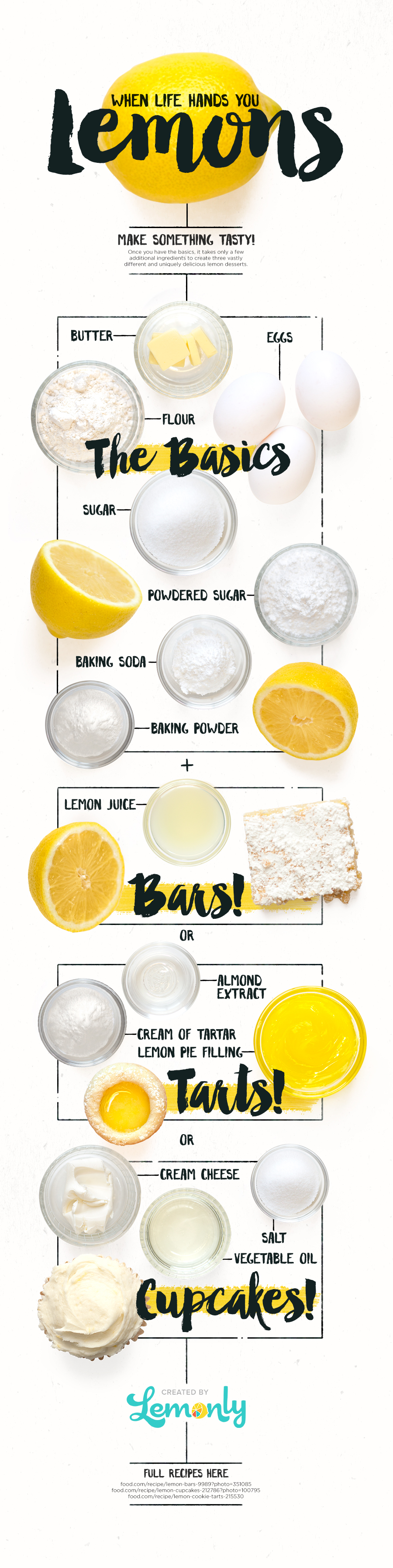When Life Hands You Lemons: A Photo Recipe | Best Food Infographics