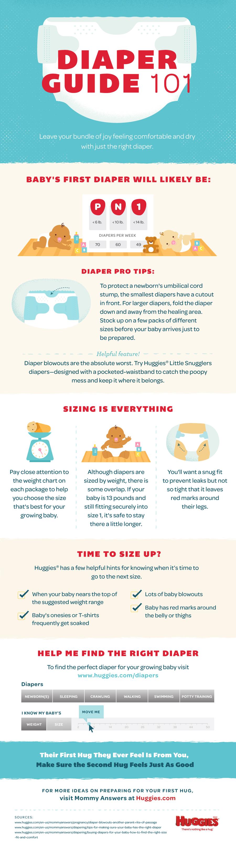 Diaper Guide 101