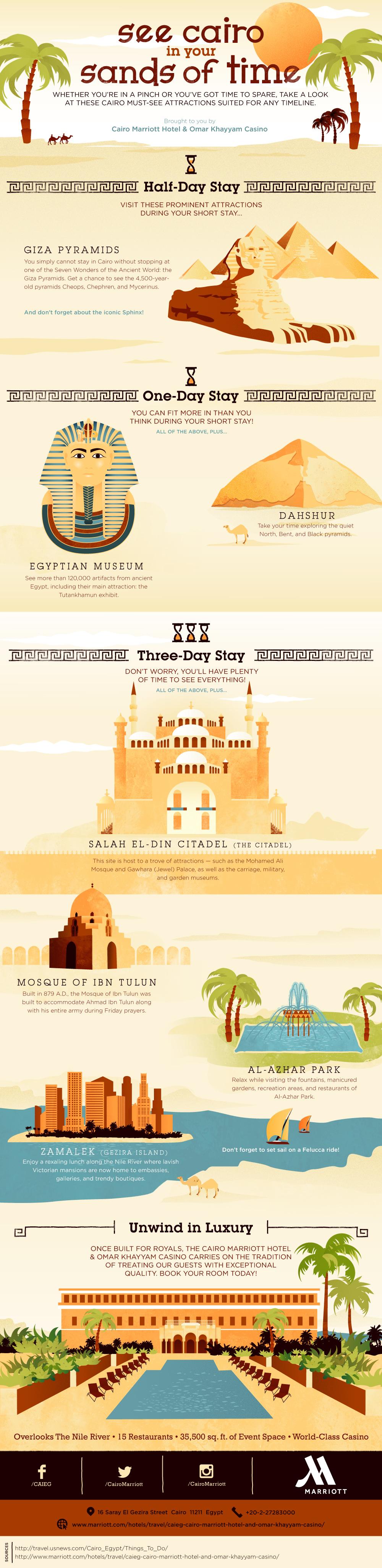 Famous Landmarks in Cairo