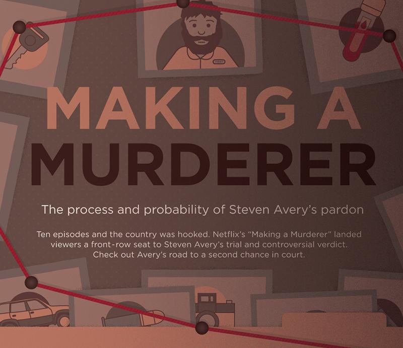 01_Making-A-Murderer_800px