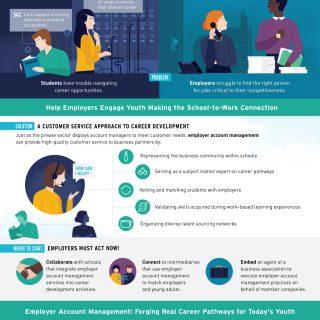 Expanding Employer Leadership In Career Development