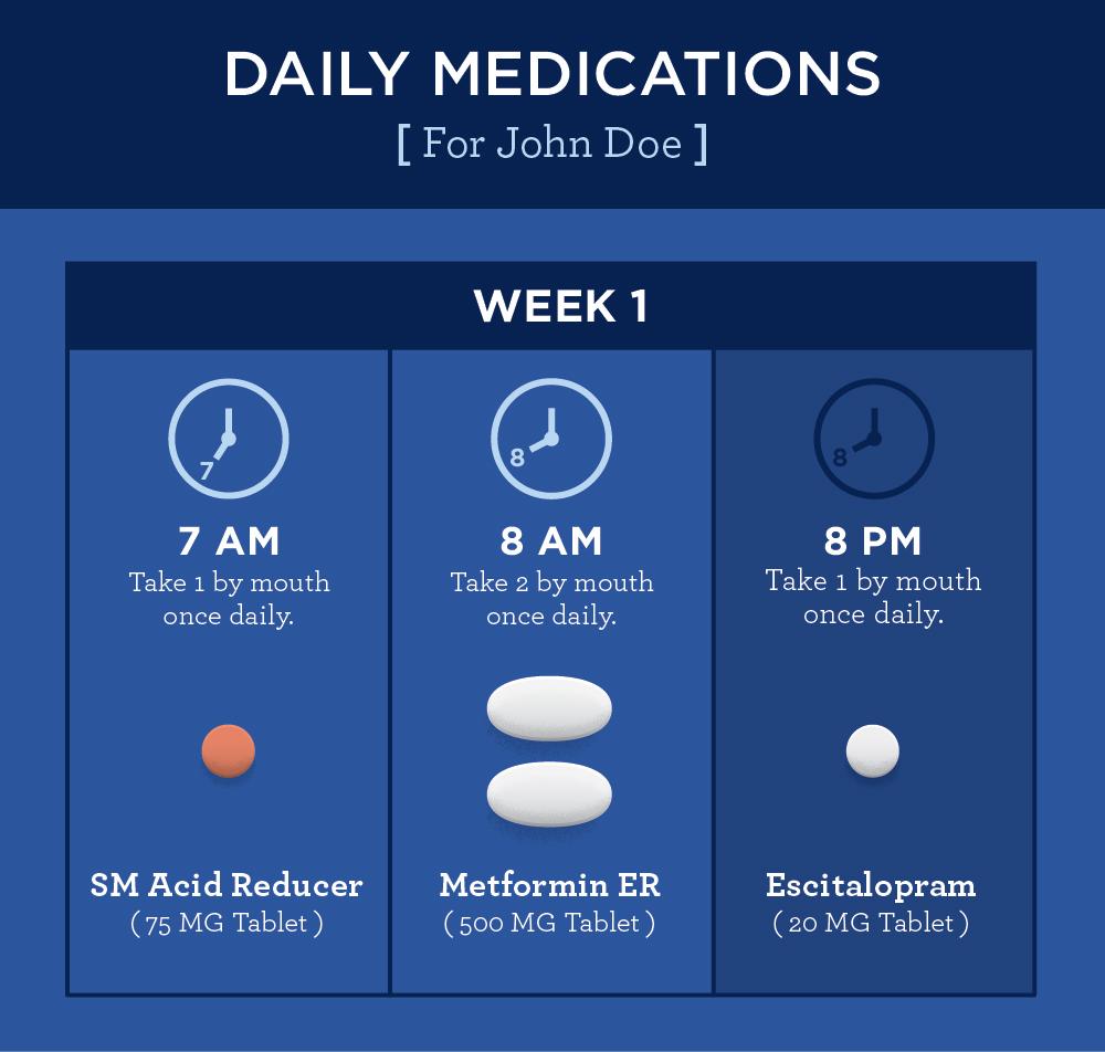 160909_medical-blog_pills_fnl