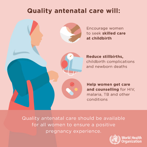 Benefits Of Quality Antenatal Care
