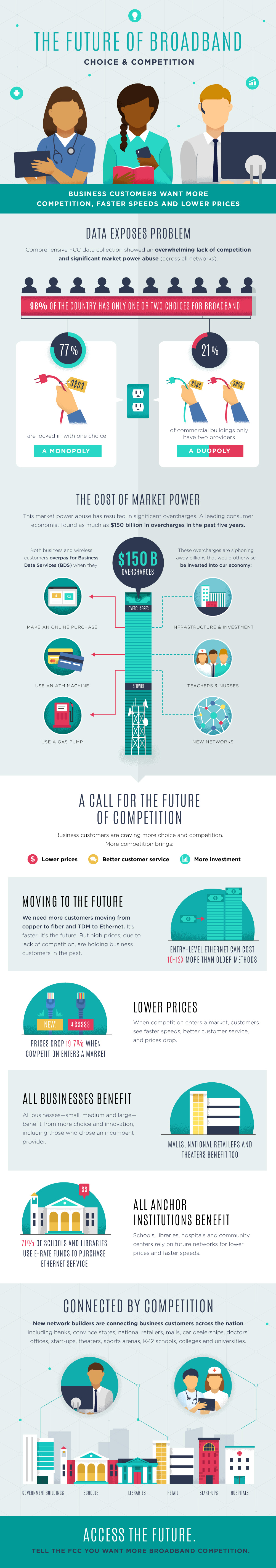 Lemonly Infographic Design Company