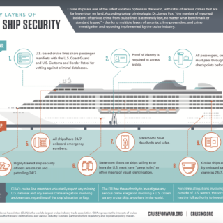 The Many Layers of Cruise Ship Safety