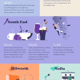 Weekend Getaways By Season Lemonly Infographics