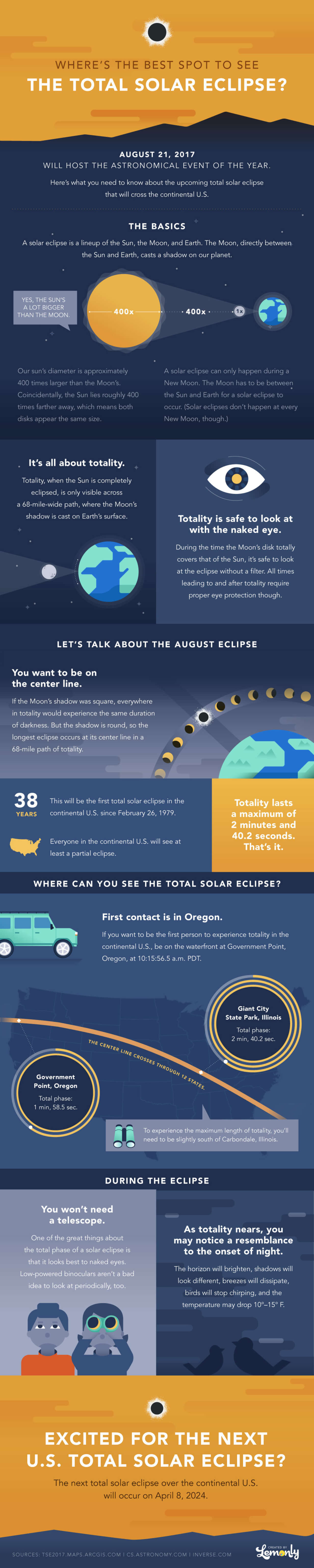 Best Infographics: Where's The Best Spot To See The Total Solar Eclipse?