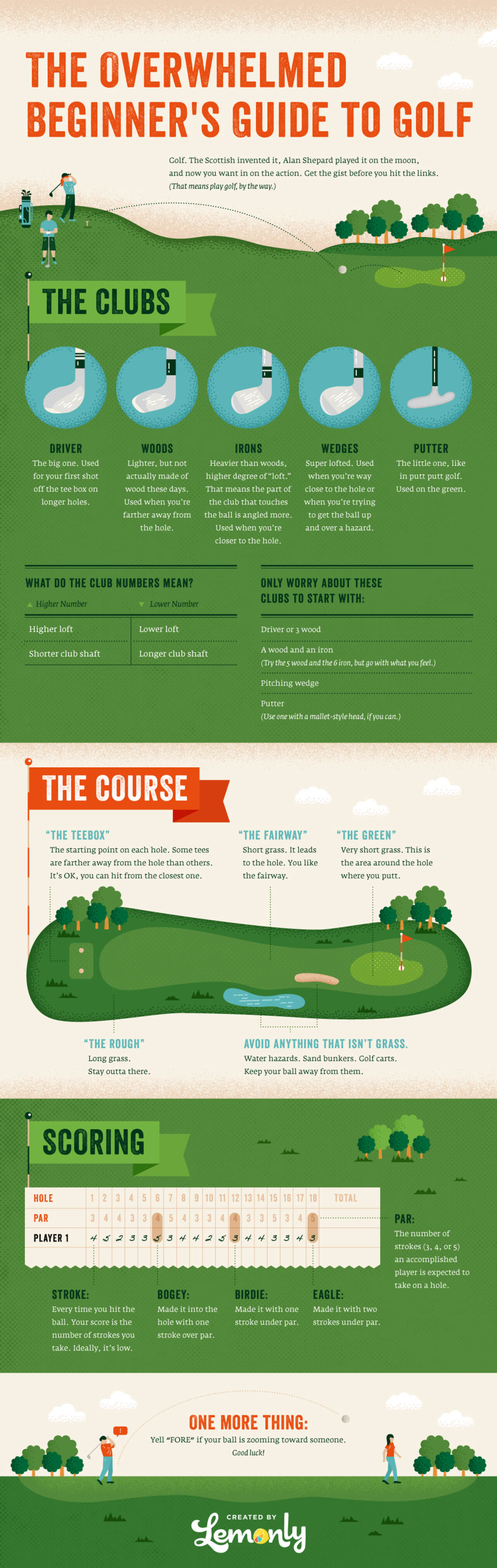 Best Infographics: The Overwhelmed Beginner's Guide To Golf