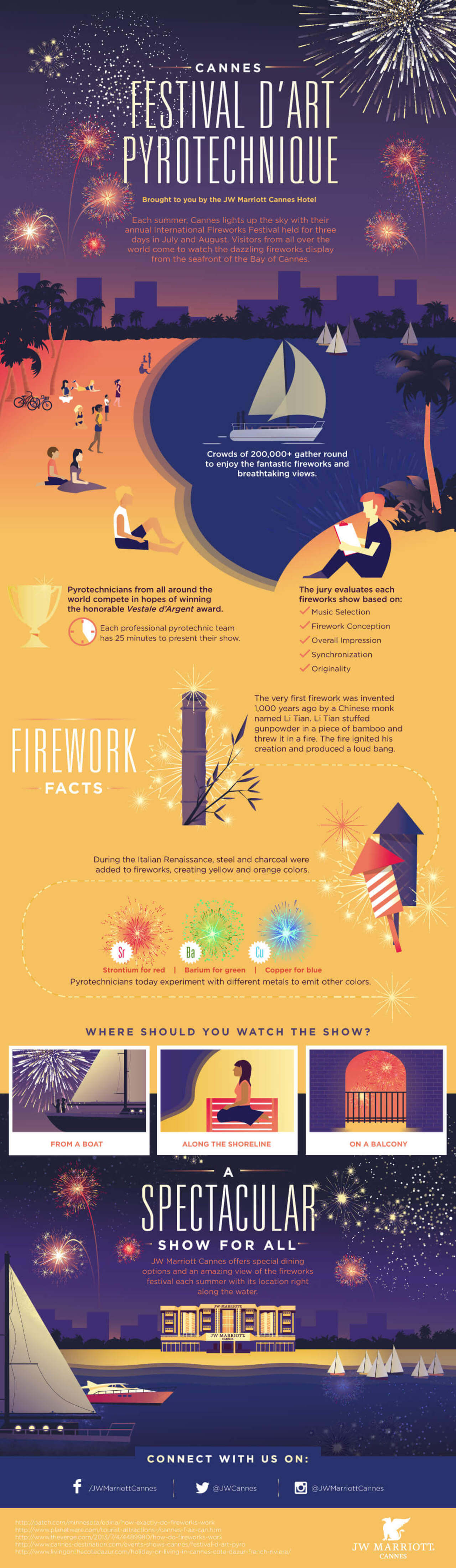 Best Infographics: Festival D'Art Pyrotechnique Cannes