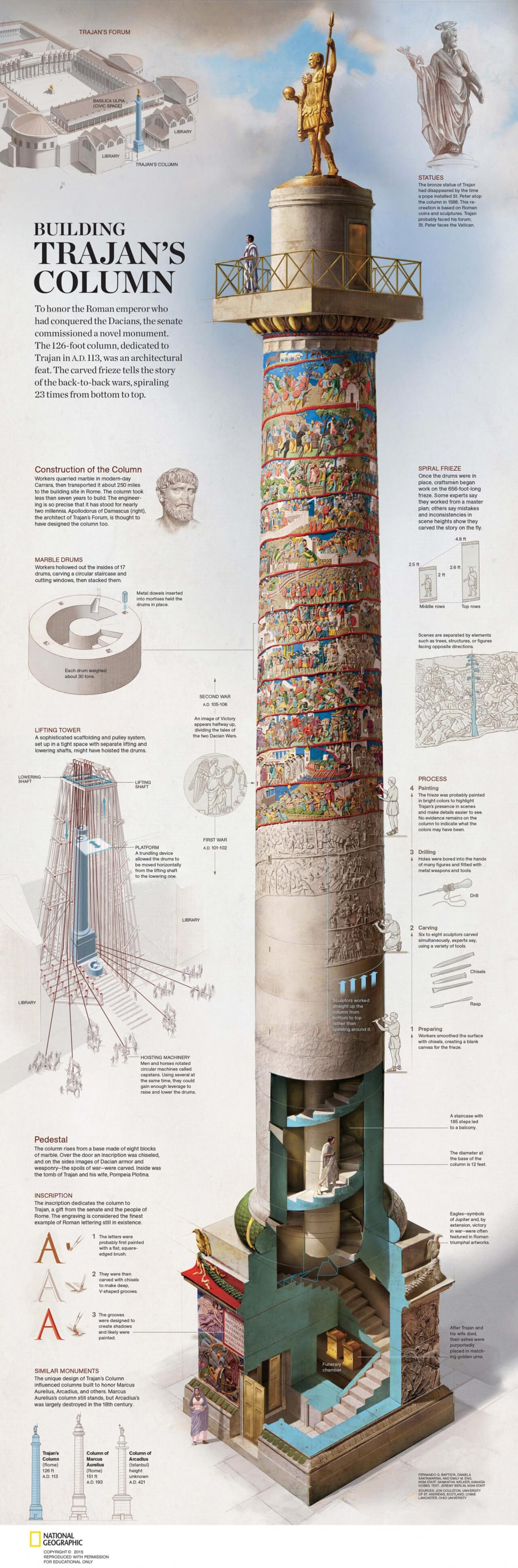Best Infographics: Building Trajan's Column
