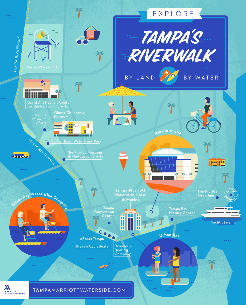 Explore Tampa's Riverwalk Map