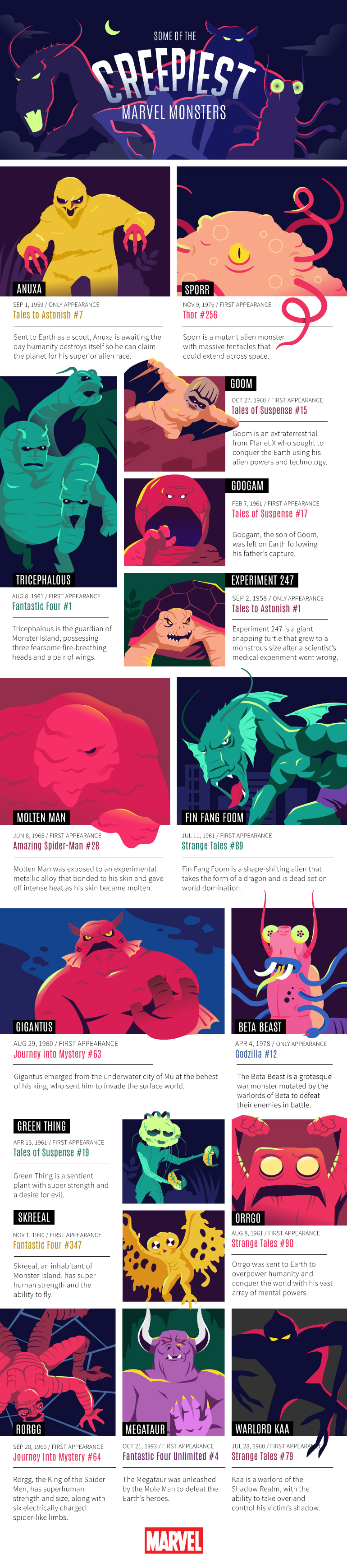 The Creepiest Marvel Monsters