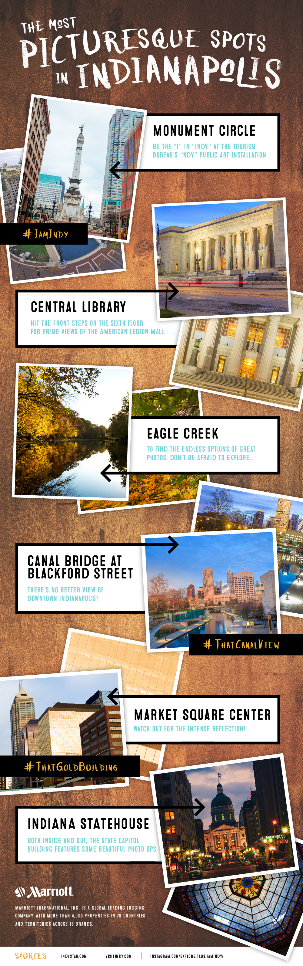 The Most Picturesque Places in Indianapolis