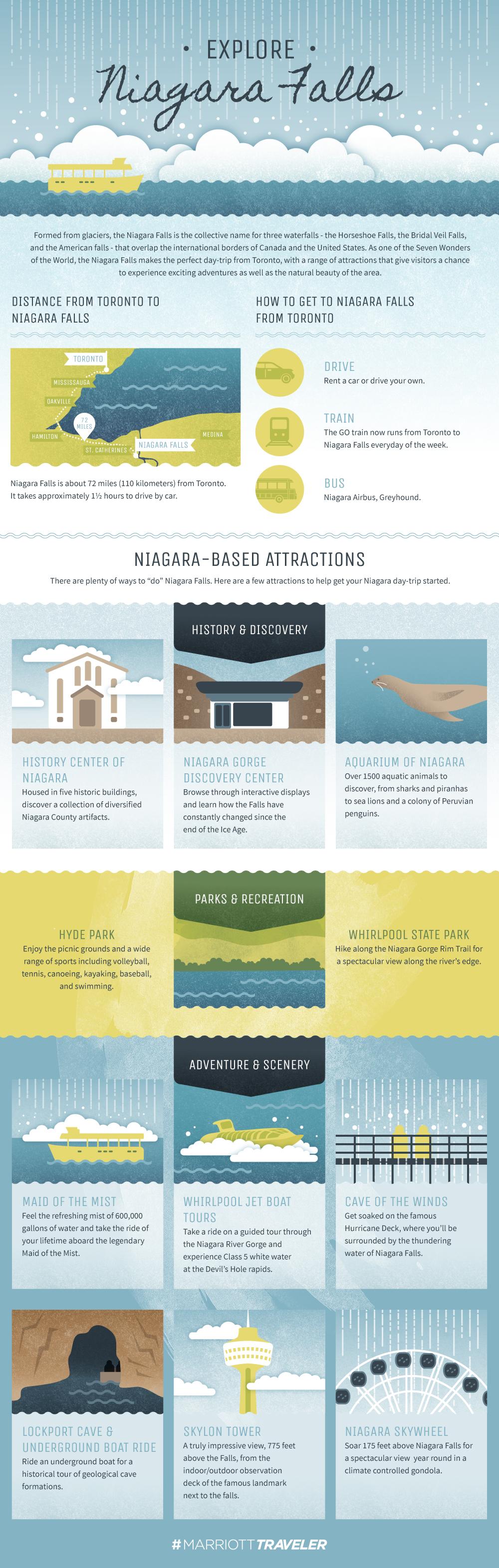 Explore Niagara Falls