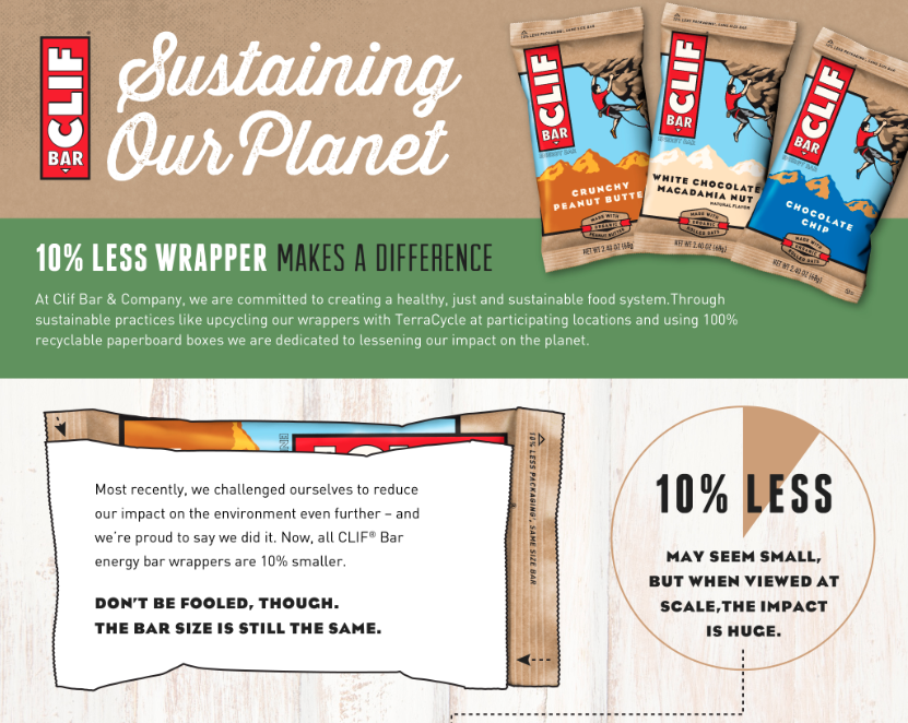 CLIF Sustainable Packaging Infographic