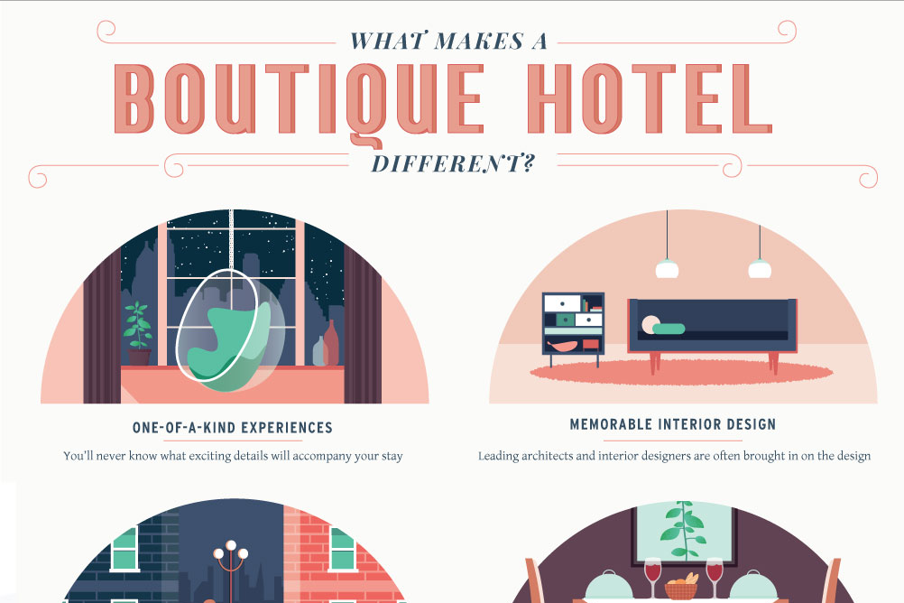 What Makes a Boutique Hotel Different?