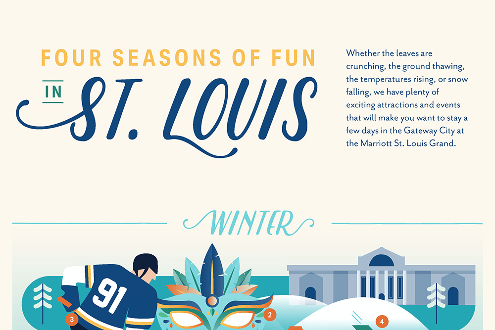 Four Seasons of Fun in St. Louis