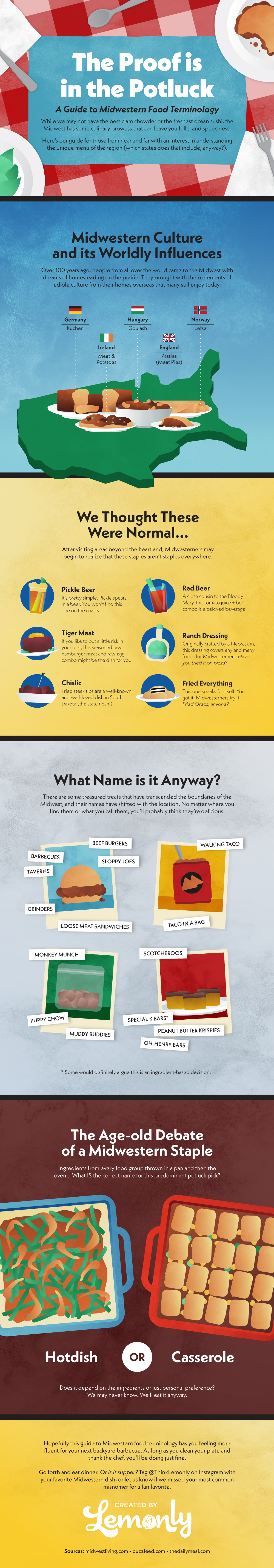 Infographic: The Proof is in the Potluck: A Guide to Midwestern Food Terminology