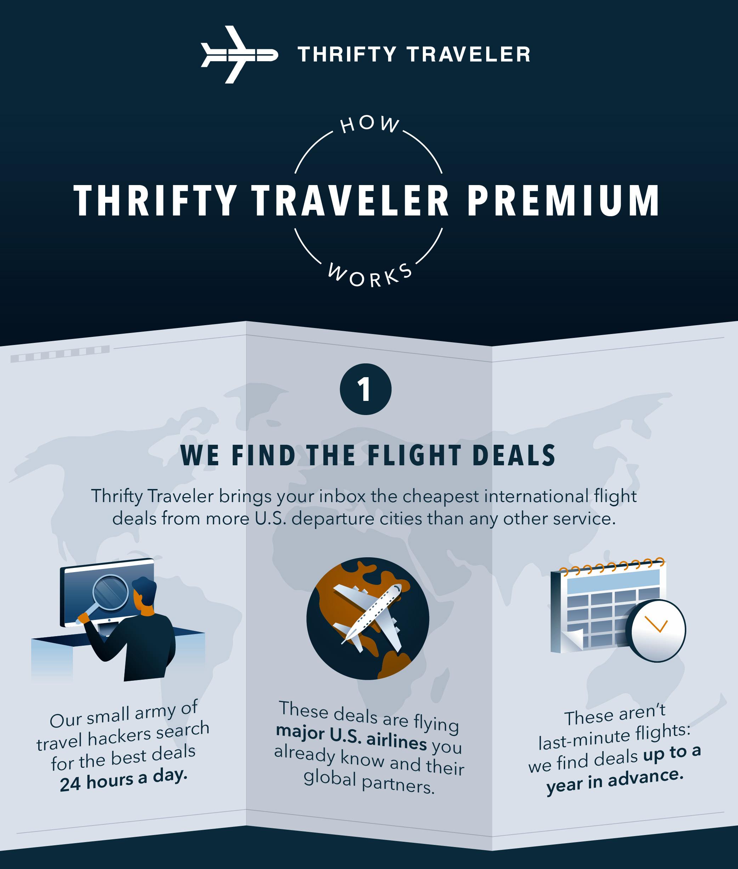 How Thrifty Traveler Premium Works - Thrifty Traveler Infographic
