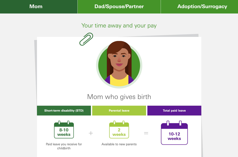 Parental Benefits Policy Microsite