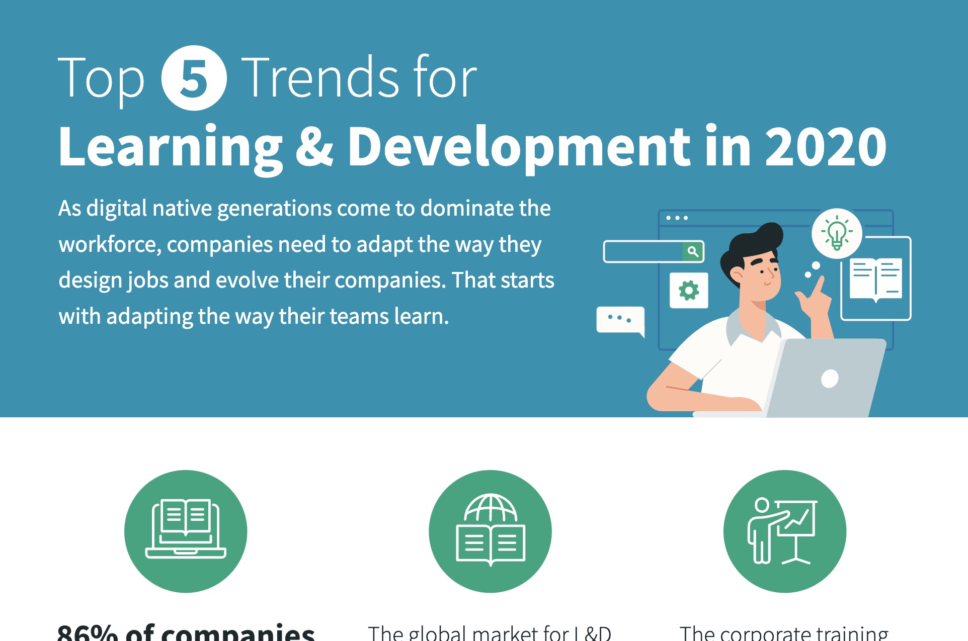 Top 5 Trends for Learning & Development